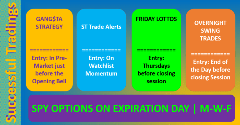 Options Trading Explained - Successful Tradings 10 Baggers Trading Strategies