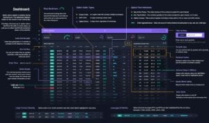 inside the user interface of FlowAlgo described in Options Trading article