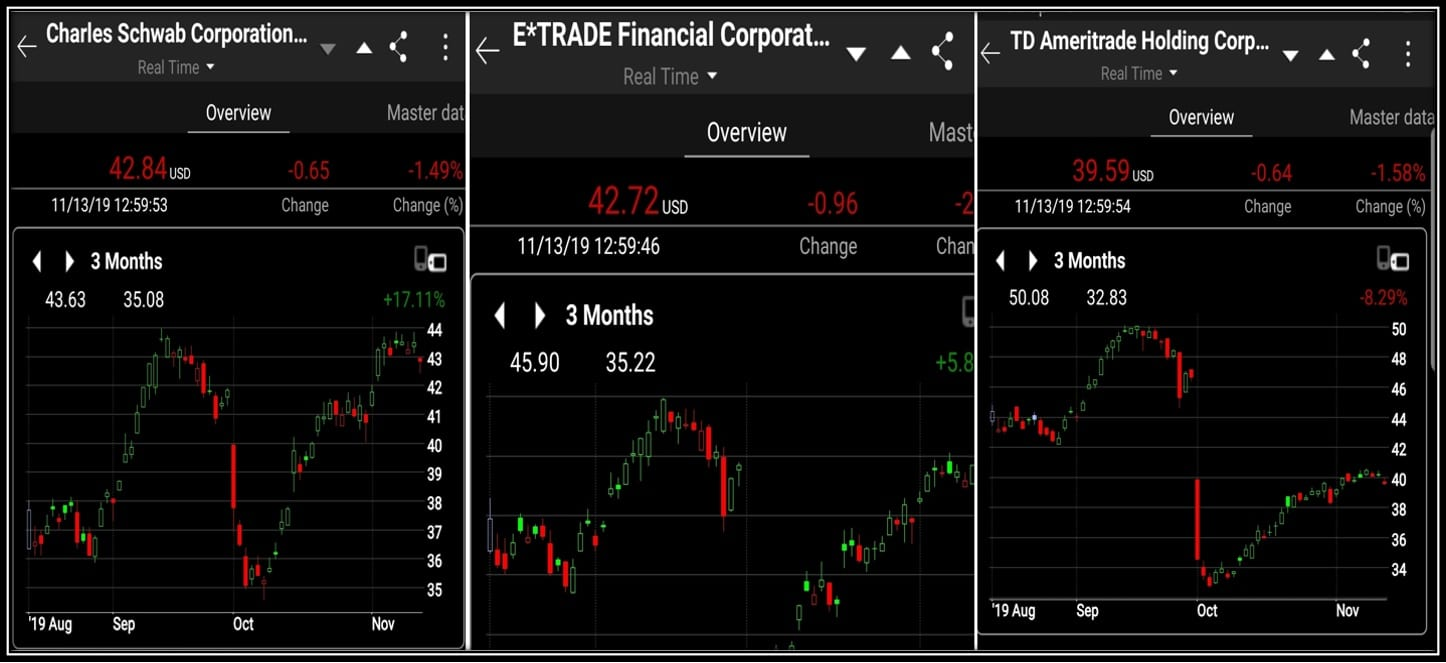 eOption Trading Platform vs ETrade Review