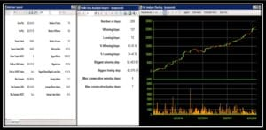 Reversion Long Performance with Consistent PnL