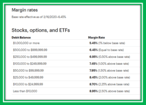 eTrade MArgin Rates as of March 2020