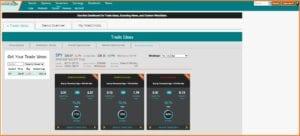 Market Chameleon Reviews - Market Chameleon Platform
