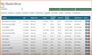 MarketBeat Daily Premium Reviews - MarketBeat Daily Premium My Earnings