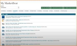 MarketBeat Daily Premium Reviews - MarketBeat Daily Premium My Headlines