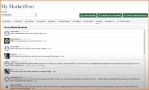 MarketBeat Daily Premium Reviews - MarketBeat Daily Premium My Social