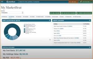 MarketBeat Daily Premium Reviews - MarketBeat Daily Premium My Statistics Tab
