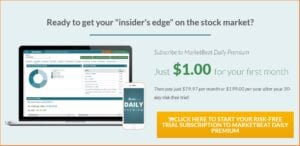 MarketBeat Daily Premium Reviews - MarketBeat Daily Premium Pricing