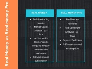 Real Money Subscription Cost | Real Money vs Real Money Pro