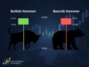 Hammer Stock Pattern - Bullish vs Bearish