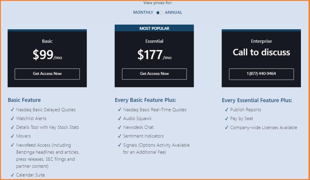 Benzinga Pro Price - Benzinga Pro Monthly Price