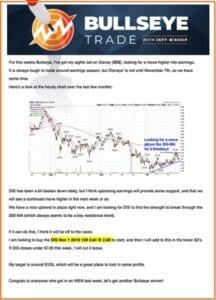 Bullseye Trading Reviews - Bullseye Trades Monday Morning Stock Pick