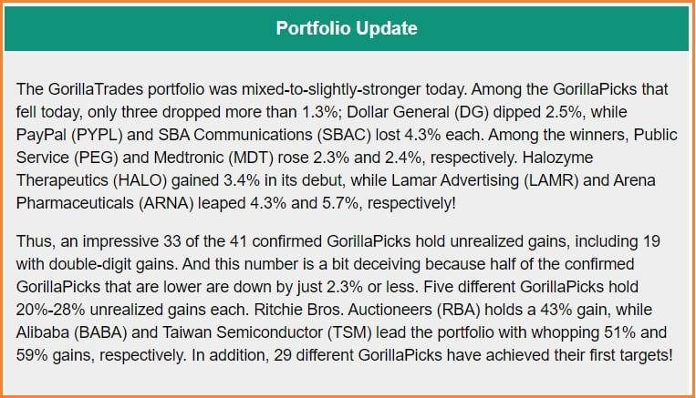 Gorilla Trades Review - GorillaTrades Portfolio Update