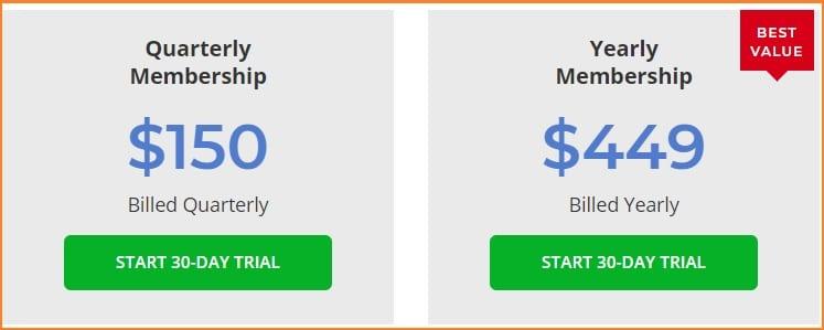 Market Club Reviews - MarketClub Pricing
