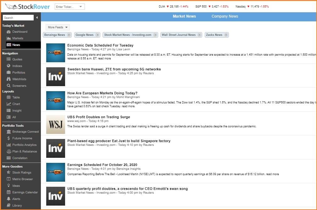 Stock Rover Screener - Stock Rover News