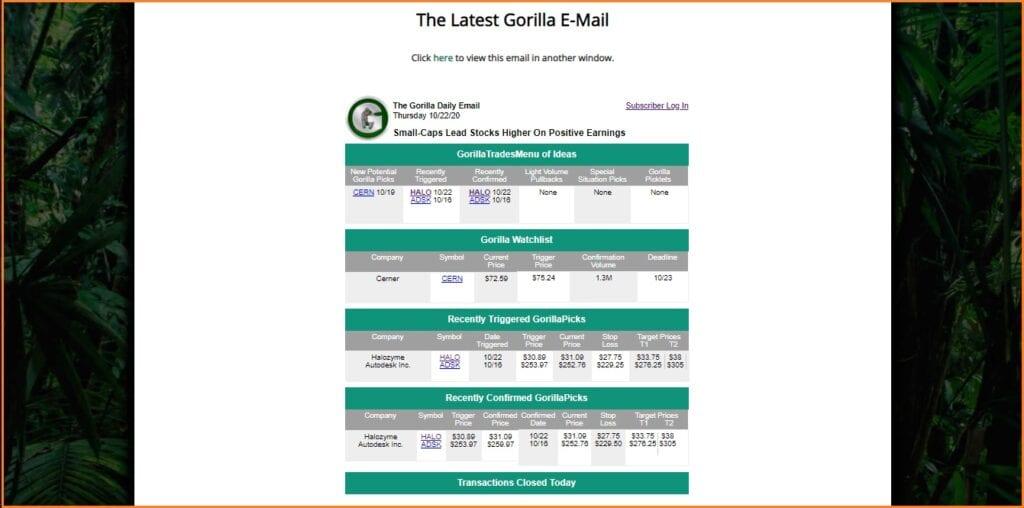 Gorilla Trades Review - GorillaTrades Nightly Report