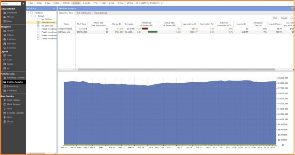 Stock Rover Screener - Stock Rover Portfolio Analytics