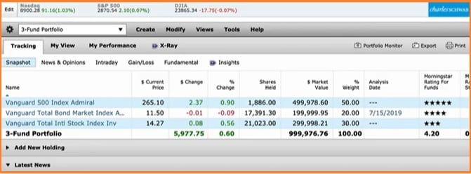 Morningstar Investment Review - Morningstar Portfolio Management