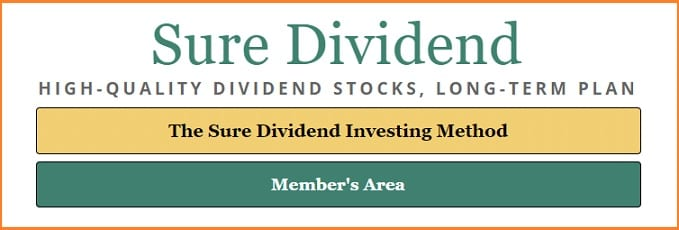 Sure Dividend Reviews - Sure Dividend