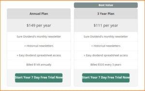 Sure Dividend Reviews - Sure Dividend Pricing