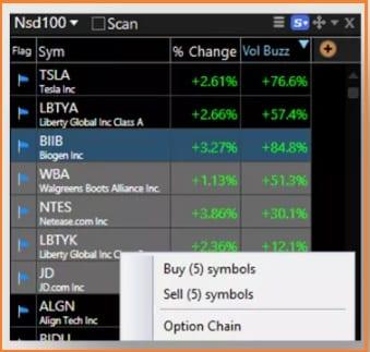 Free Stock Charts Review - FreeStockCharts Trade Baskets