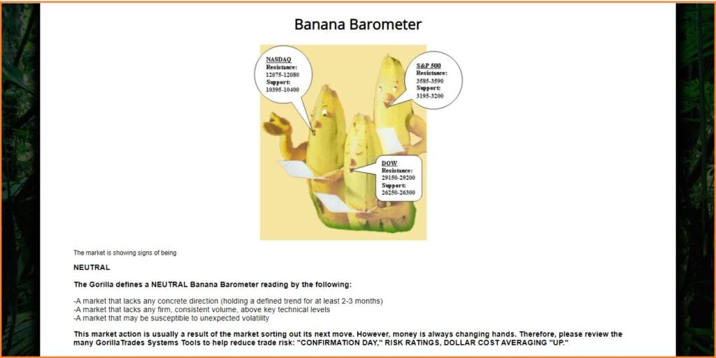 Gorilla Trades Review -  GorillaTrades Banana Barometer
