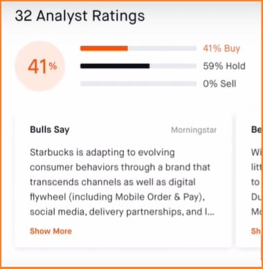 Robinhood Trading Platform - Robinhood Analyst Ratings