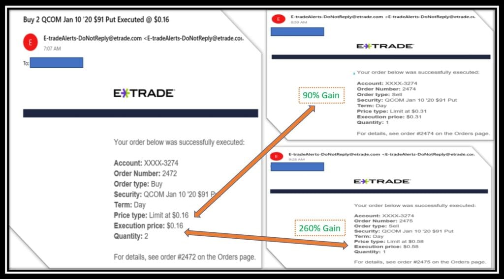Call vs Put Option - Quick Put Trade on QCOM yielded 260% Profit in less than 2 hours