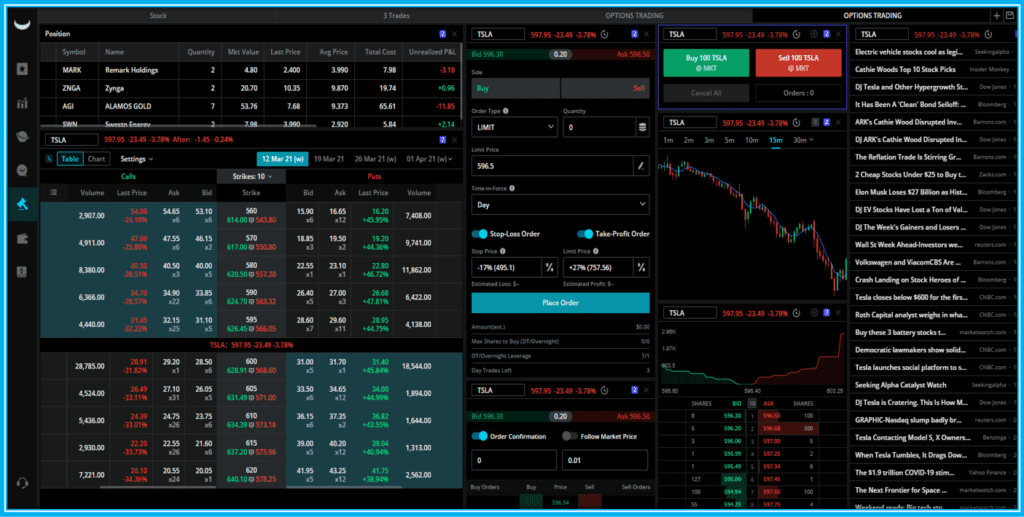 How to Trade Options on Webull : Setting Up your Dashboards