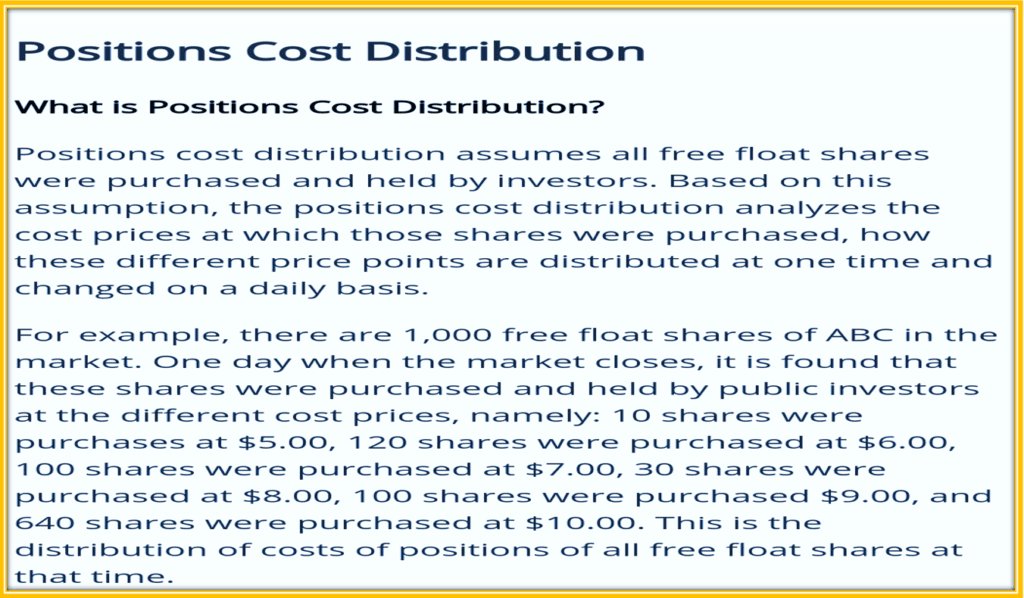 How To Use Webull Volume analysis - Description of Positions Cost Distribution Indicator