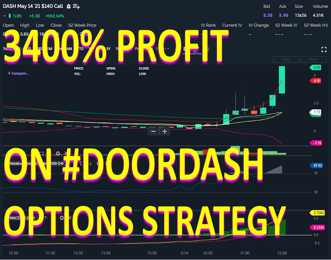 Option Trading Success stories - How we made 3400% ROI on #Doordash options