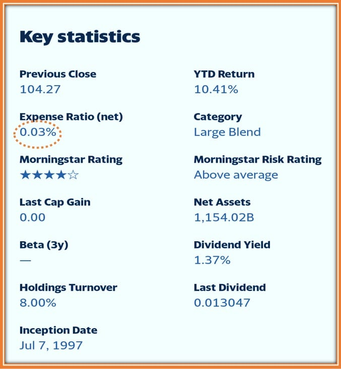 Is Vanguard Total Stock Market Index Fund worth it  - Key statistics depicting Expense Ratio, dividend yield and holdings turnover