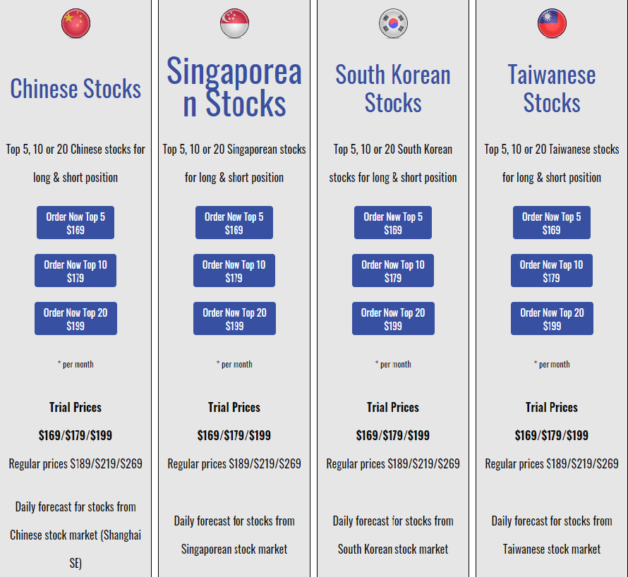 7 Best Stock Research websites - Chinese stocks , Singapore Stocks South Korean Stocks are forecasted by I Know First Algorithm