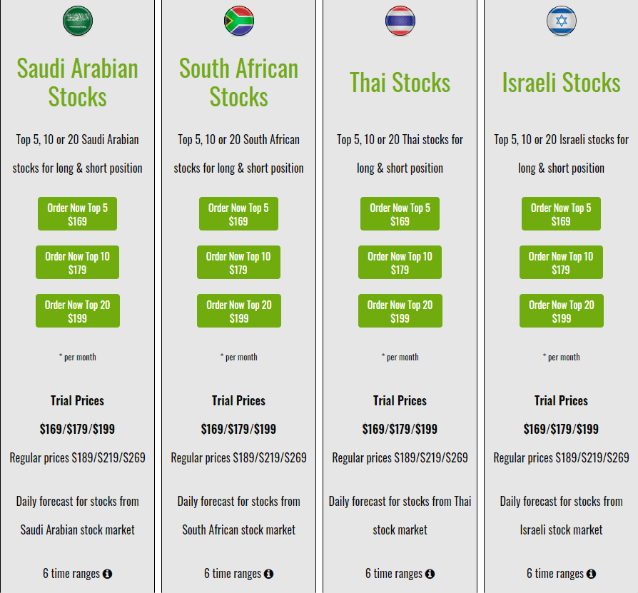 7 Best Stock Research websites - I Know First Forecast Algorithm cater to Saudi Arabia, South Africa ,Thailand stocks
