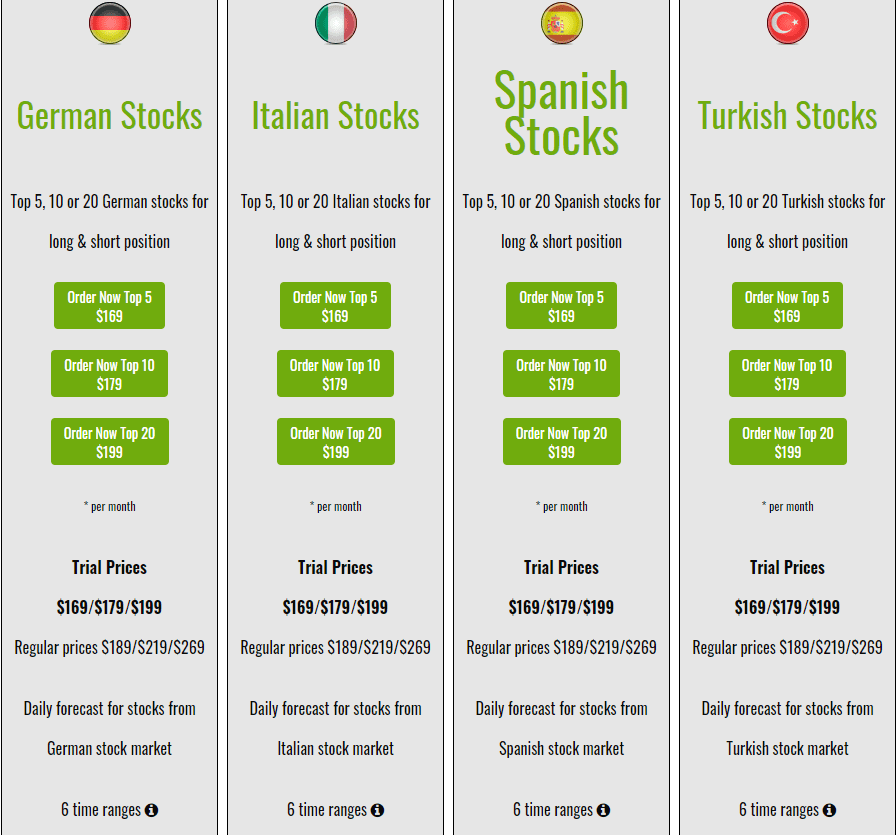 7 Best Stock Research websites - I know First European stocks Package