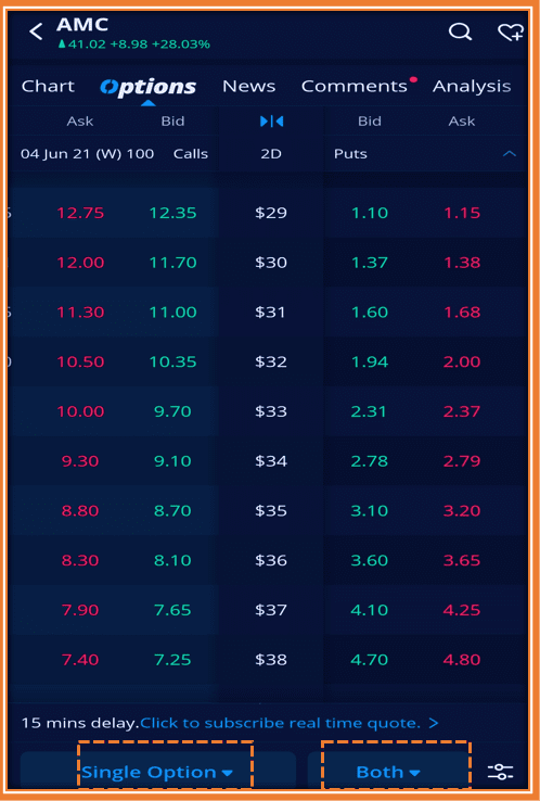 How To Trade Options On Webull App - AMC weekly Option Chain with Calls and Puts