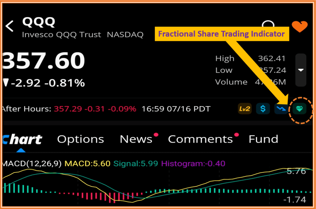 Fractional Shares Trading On Webull - How to Recognize a Stock Eligible for Fractional Shares trading ? A green diamond is displayed on the details page of that stock