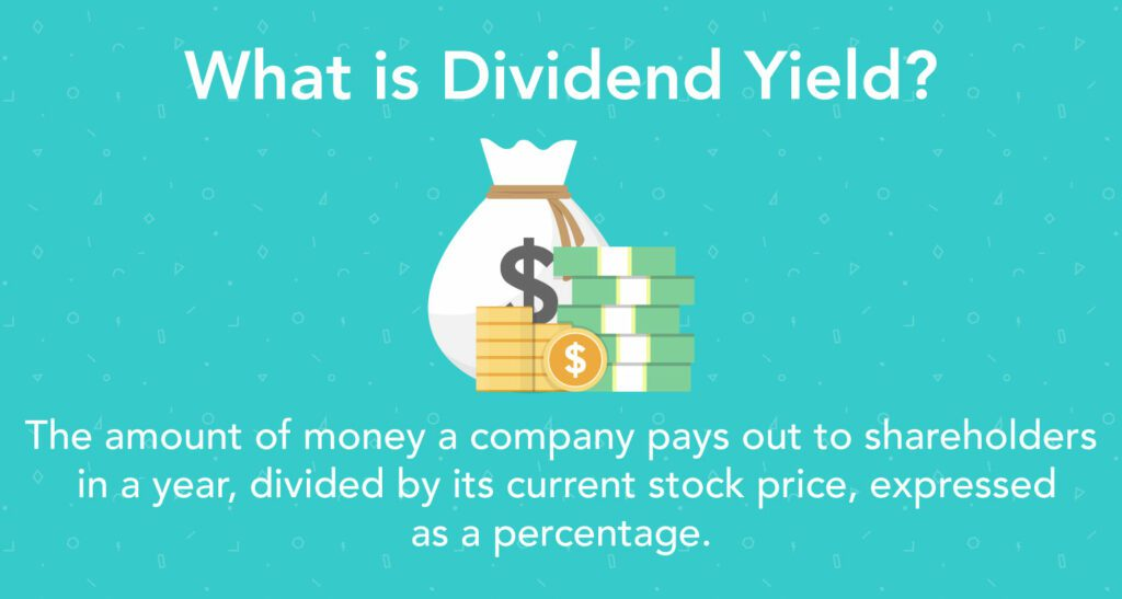 How To Calculate Dividend Yield - What is dividend yield?