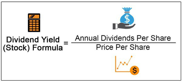 How To Calculate Dividend Yield - Mathematical equation of Dividend Yield