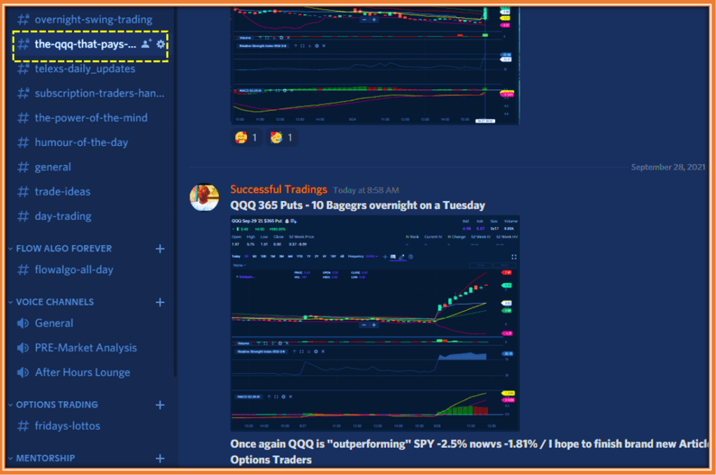 2022 SPY vs QQQ - Which one is best for Optiosn traders - Discord Room named The QQQ That PAys Us