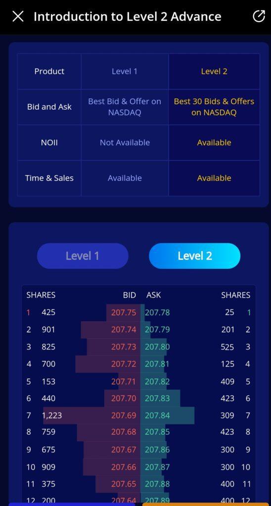 How To Use Level 2 Market Data on Webull - Features of Level 1 vs Level 2 Market Data on Webull